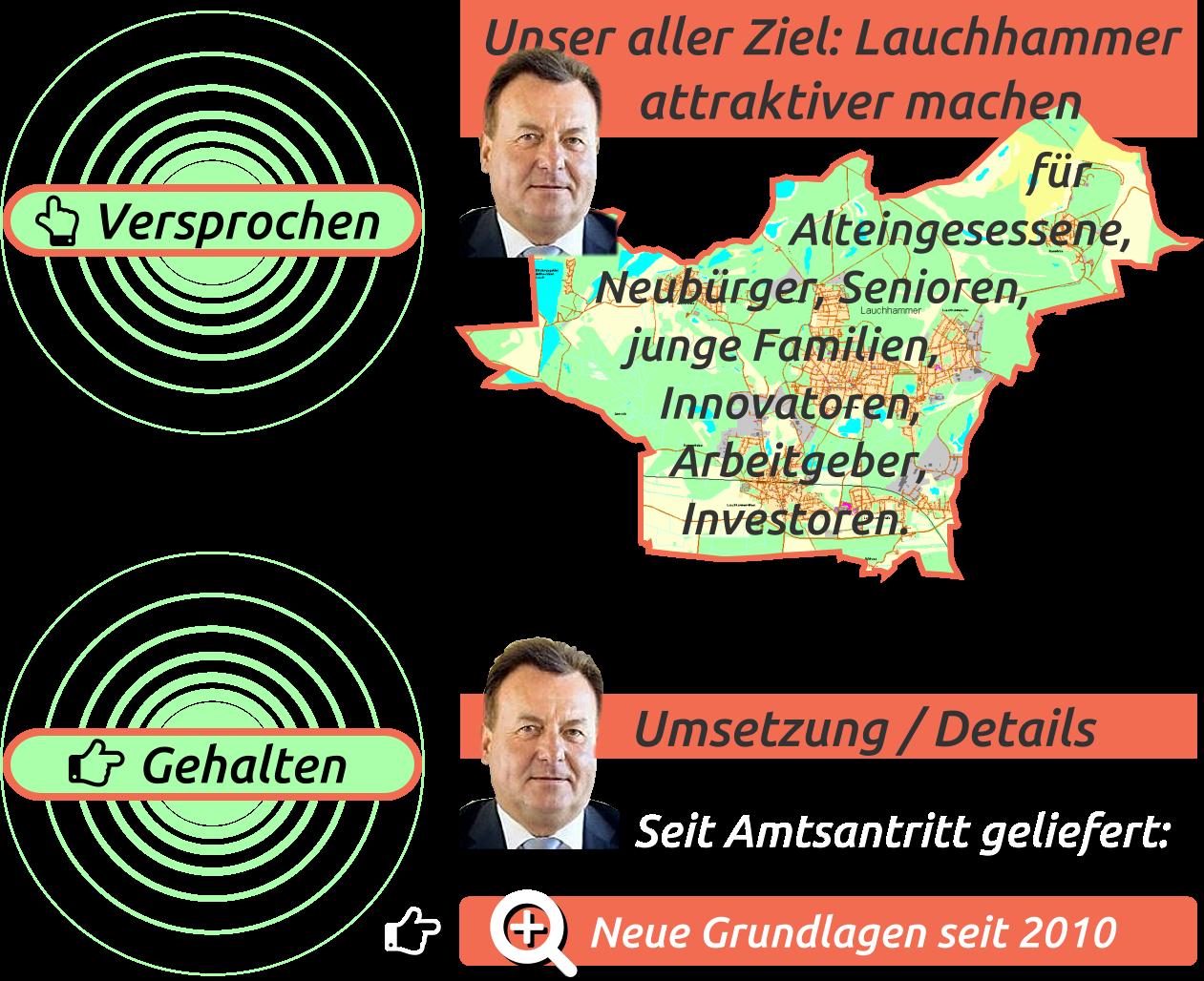 Roland Pohlenz_Ziele und Umsetzung_21n