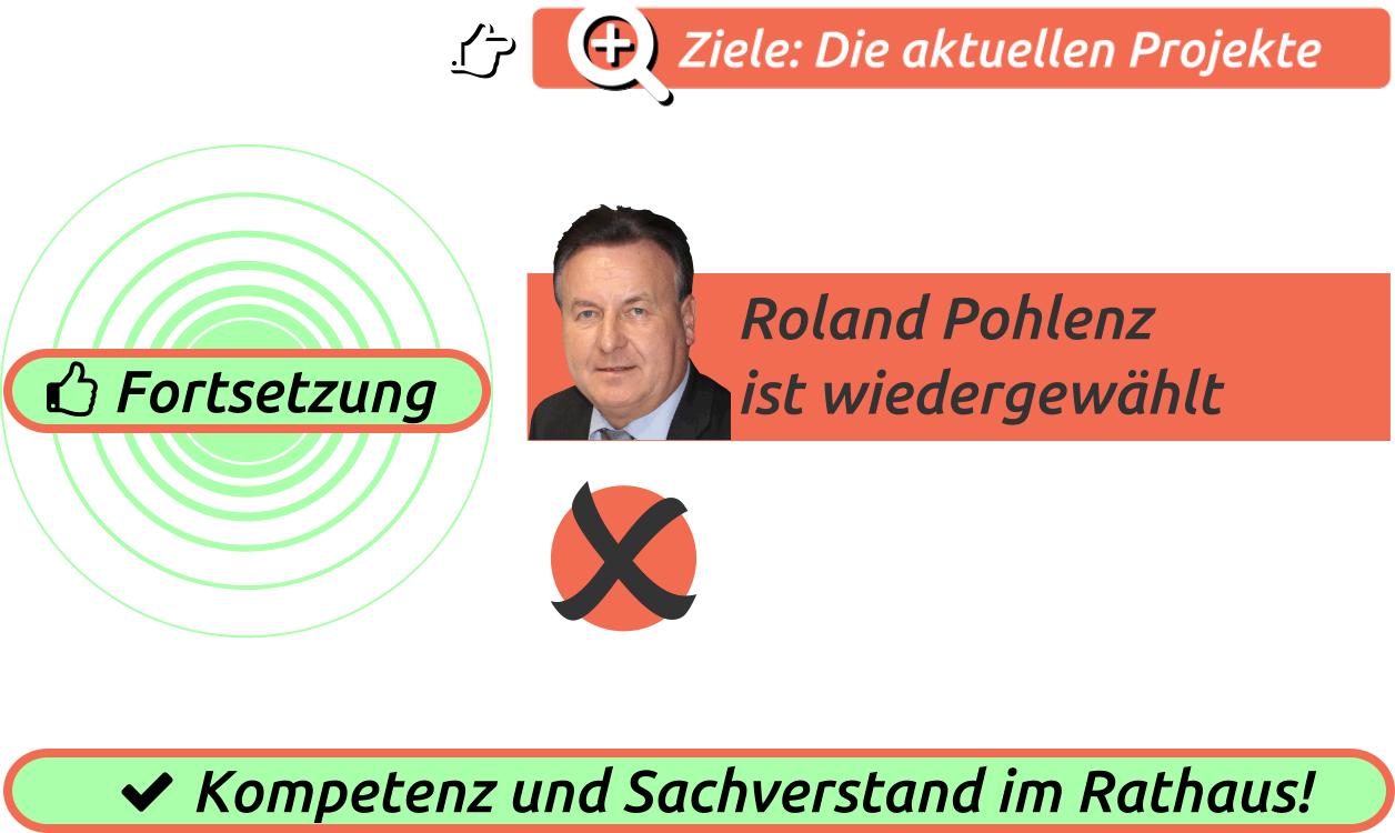 Roland Pohlenz_Ziele und Umsetzung_Danke